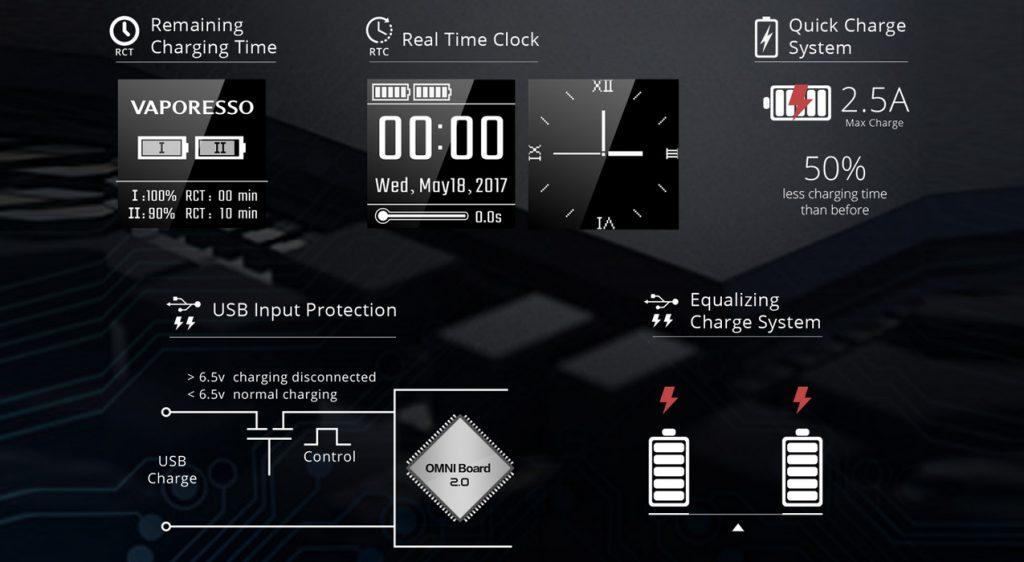 Vaporesso Revenger Mod UK Quick Charge Vaping System