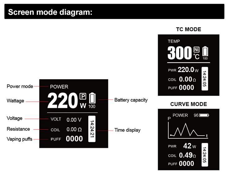 GTRS GT220 220w Box Mod Screen mode