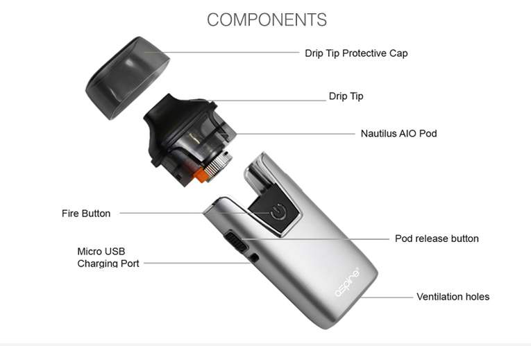 Aspire Nautilus AIO Kit Components